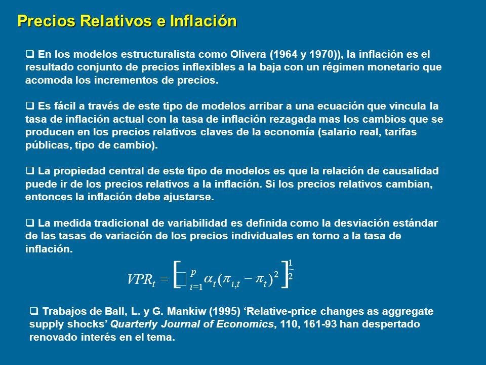 [ ] å Precios Relativos e Inflación ) ( VPR a - =